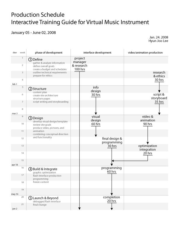 timeline02