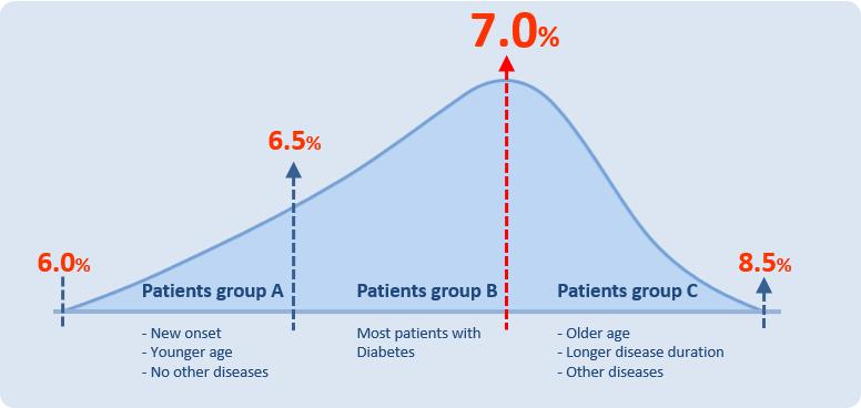 Diabetes-infographic-01