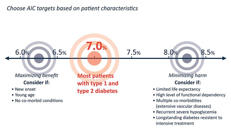 Diabetes-infographic-03